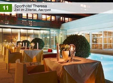 Sporthotel Theresa