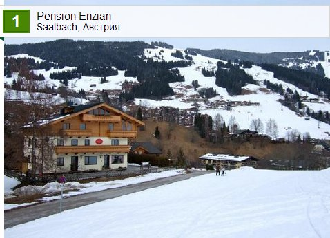 Pension Enzian