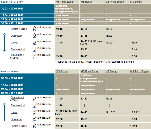 Расписание DDSG Blue Danube