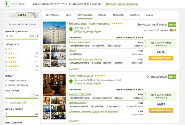 Подборка отелей в Вене