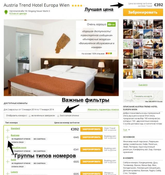 Страница описания отеля