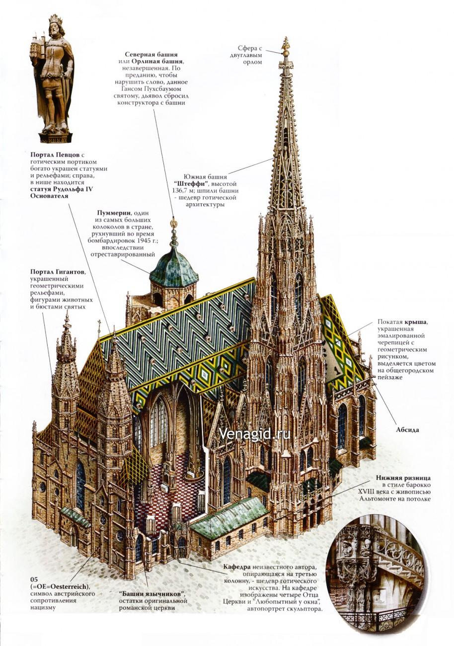 Схема Собора святого Стефана