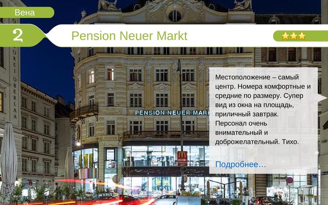 Отель Pension Neuer Markt