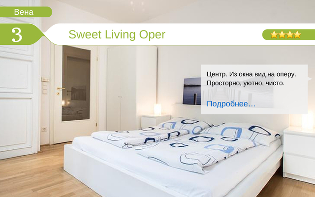 Отель Sweet Living Oper