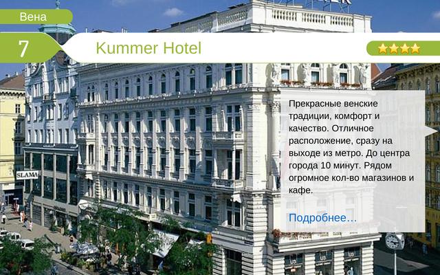 Отель Kummer Hotel