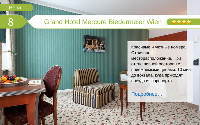 Отель Grand Hotel Mercure Biedermeier Wien