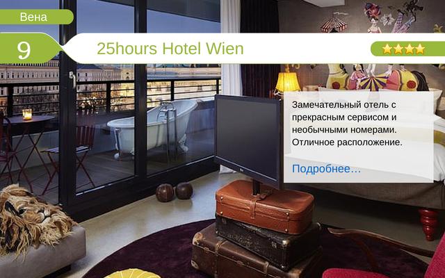 Отель 25hours Hotel Wien