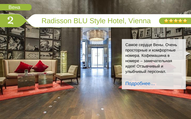 Отель Radisson BLU Style Hotel