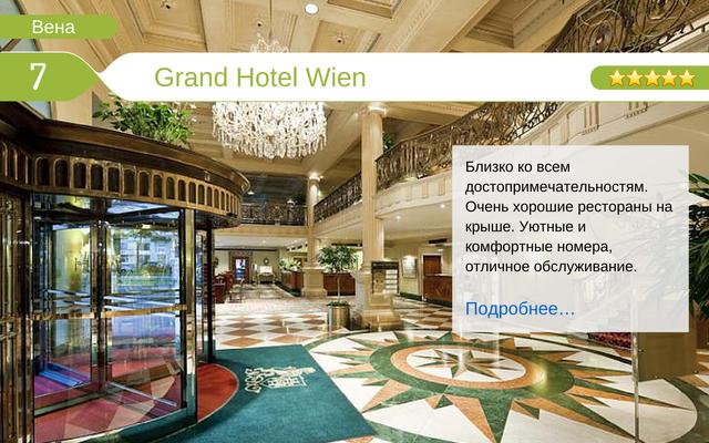 Отель Grand Hotel Wien