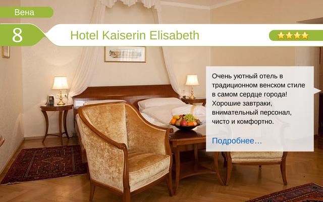 Отель Hotel Kaiserin Elisabeth