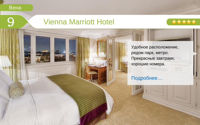 Отель Vienna Marriott Hotel
