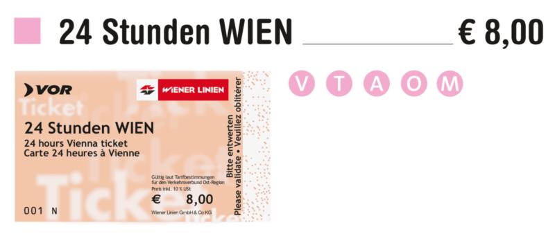 Проездной на 24 часа – €7.6024h Stundenticket 24hour Ticket