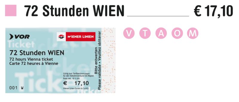 Проездной на 72 часа –€17.1072h Stunden Wien/ 72 hours Vienna