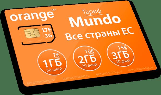 Есть ли симка московская цены