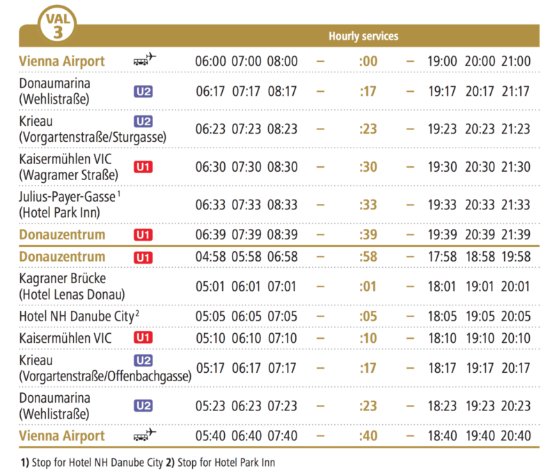 Расписание маршрута VAL3