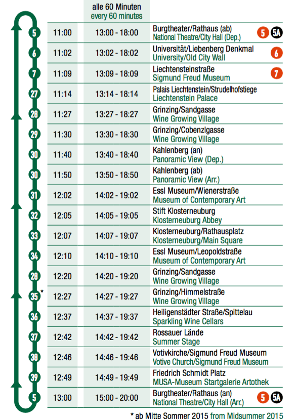Расписание Green Line