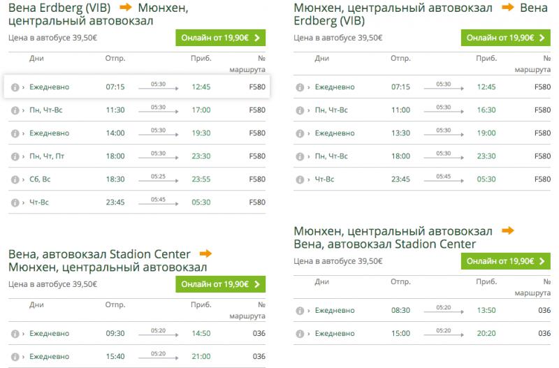 Расписание автобусов между городами Вена и Мюнхен