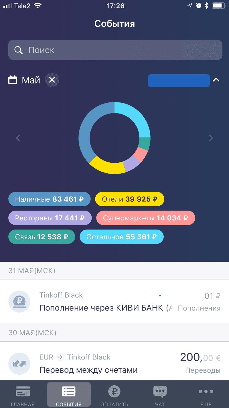 Удобное приложение Тинькофф