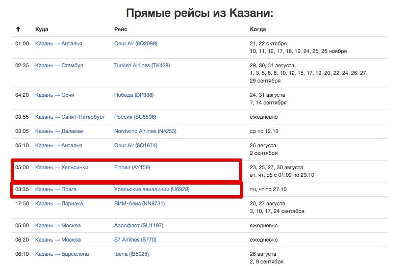 Прямые рейсы из Казани