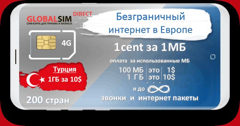 Globalsim Direct