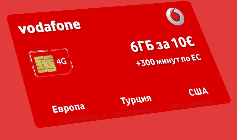 Vodafone ES Prepago S