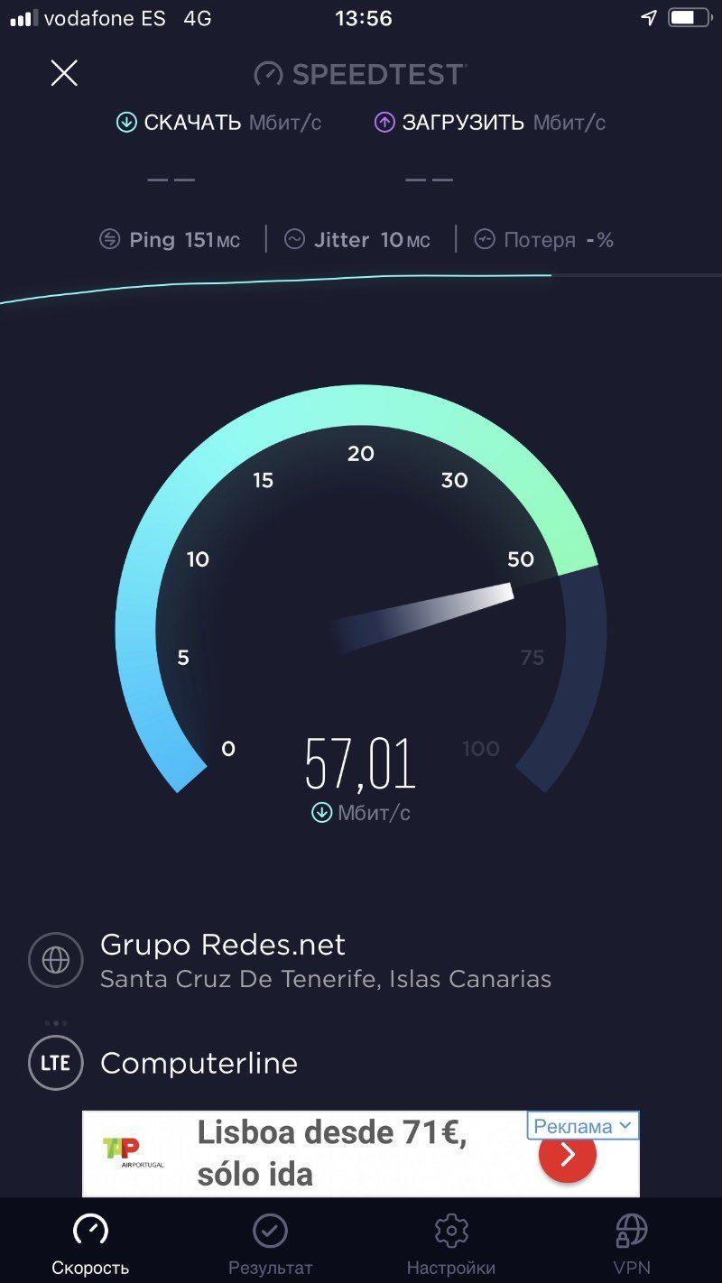 Скорость интернета на TEZ Telecom
