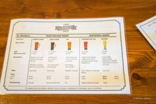 Сорта пива в Страговском монастыре